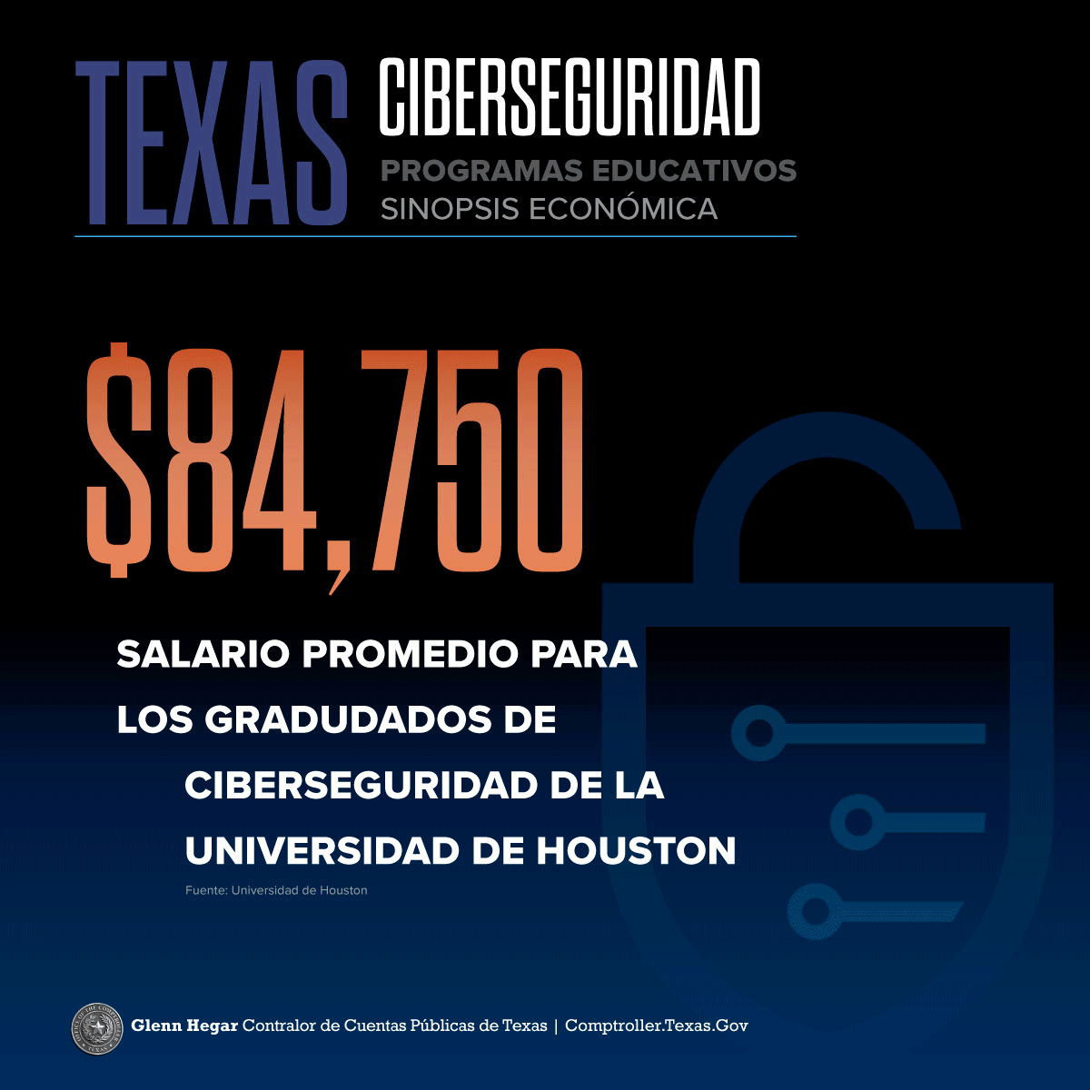 Texas Cybersecurity Educational Programs Economic Snapshot $70,000 average starting salary for Texas A&M cybersecurity graduates. Source: Texas A&M University