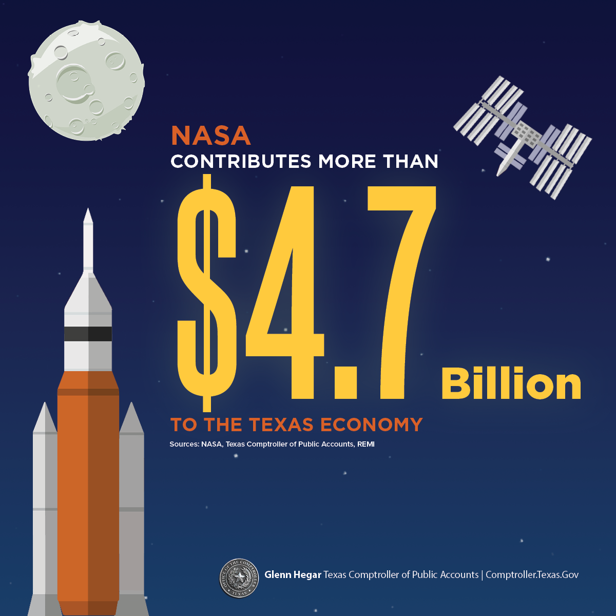 NASA Economic Impact Facebook Infographic