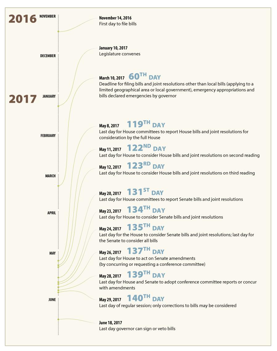 2017 legislative wrap up legislative calendar nvjuhfo Image collections