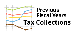View  Previous Fiscal Years Tax Collections